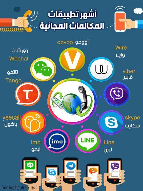 افضل برامج مكالمات فيديو وصوت بدون حجب مكالمات Calls Without Blocking Study Apps Learning Websites Application Iphone
