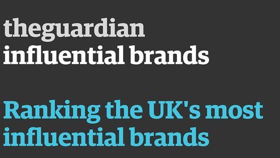 Microsoft revealed as UK's most influential brand | B2B Marketing