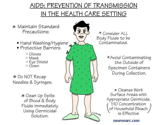 Treatment for HIV Co-Infections and Complications