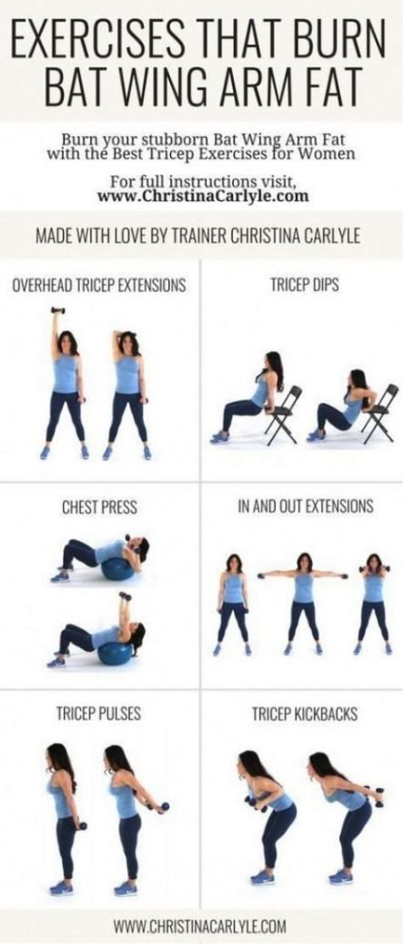 17 Ideas Home Workout Beginner Arms Best Tricep Exercises Beginner Workouts For Women Wings Workout