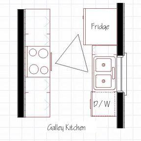 Galley kitchen layout ideas | Kitchen Layout Design | Kitchen Floor Plans