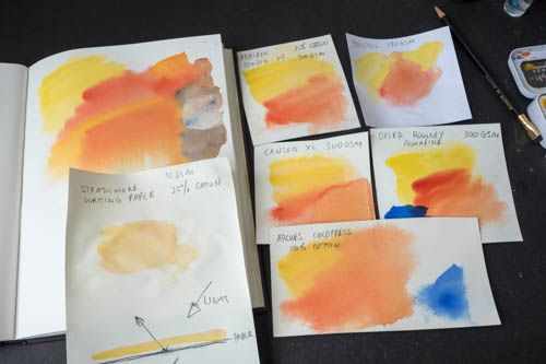 What Makes Watercolour Paper Watercolour Paper Parka Blogs