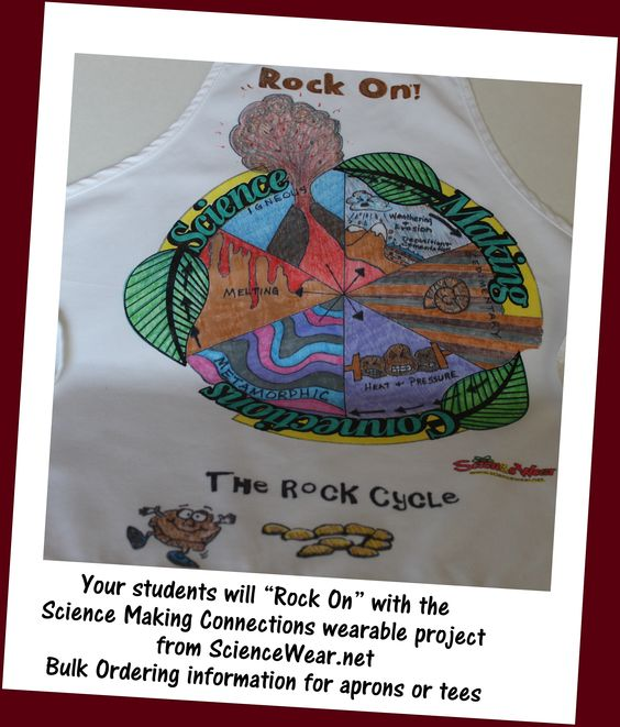rock cycle project Final project choice no 1 rock cycle poster with samples you will design and make a poster showing the rock cycle you will draw rock samples and paste them on the correct places on your rock cycle.