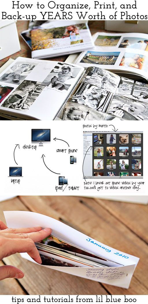 How to Organize, Print and Backup YEARS Worth of Photos via lilblueboo.com