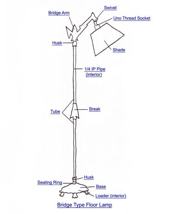 wiring diagram for old floor lamp the wiring diagram bridge floor lamp lighting and chandelier how to s wiring diagram