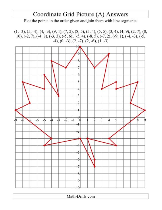 math worksheet : new! need an autumn leaf geometry worksheet  plotting  : Coordinates Maths Worksheets