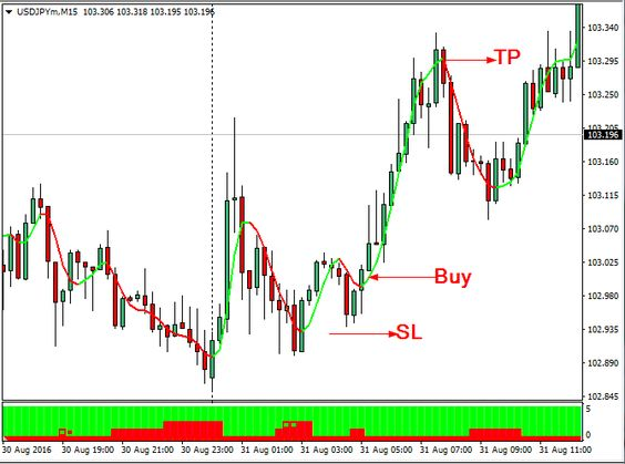 Download Free Forex Babon Trading Strategy