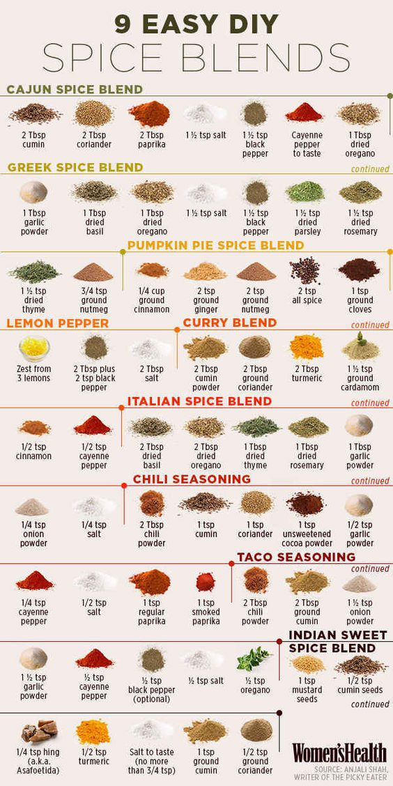 9 eadsy DIY seasoning mixes and 16 other useful kitchen cheat sheets: