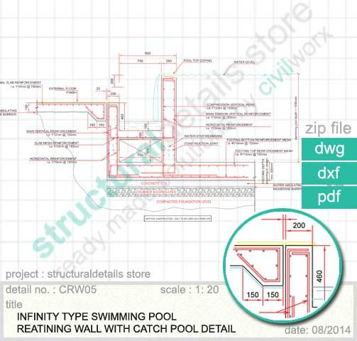 Swimming Pool Foundation Details : Pinterest the world s catalog of ideas