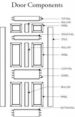 Dazzling Bar Counter Dimensions Home Design further 253468285251917837 furthermore What Are Some Tips Techniques For Applying Knockdown Texture To Drywall in addition One Room Cabins together with 306385580879555160. on home interior ideas