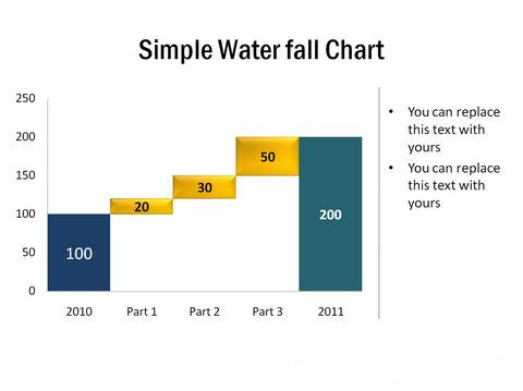 Excel Waterfall Chart Template Xls  Microsoft Chart Templates