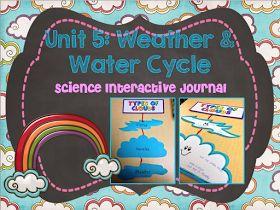 teacherific: FREE Weather Unit Download