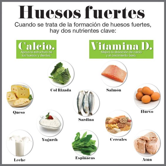 Para tener huesos fuertes consume verduras de hojas verdes - Alimentos que tienen calcio ...