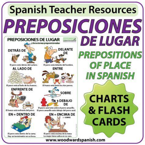 Spanish prepositions of place and prepositional phrases - Wall Charts and Flash Cards. Afiches con preposiciones de lugar y locuciones preposicionales en español.