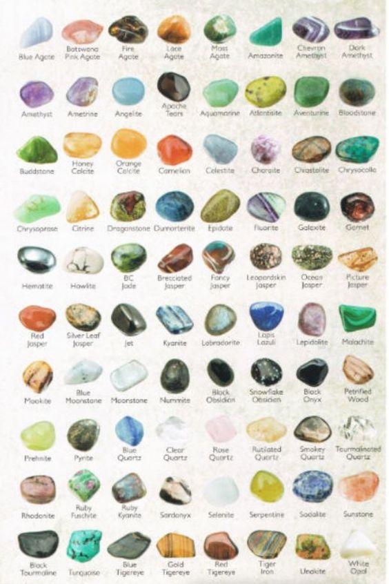 Stones: