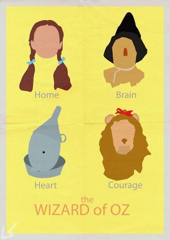 ~ Home ~ Heart ~ Brain ~ Courage ~