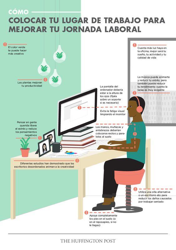 #Infografia #Curiosidades Cómo organizar tu mesa de trabajo para ser más productivo. #TAVnews