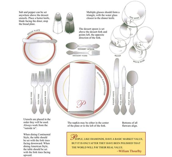 Table Settings Formal Table Settings And Tables On Pinterest