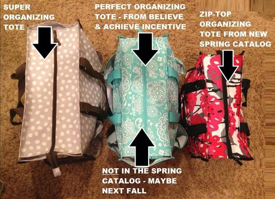 Thirty-One Organizing Tote Comparison  Super organizing Tote vs. Perfect Organizing Tote (Possibly available fall 2014) vs Zip-Top Organizing Tote! http://www.mythirtyonegifts.com/hollypearce