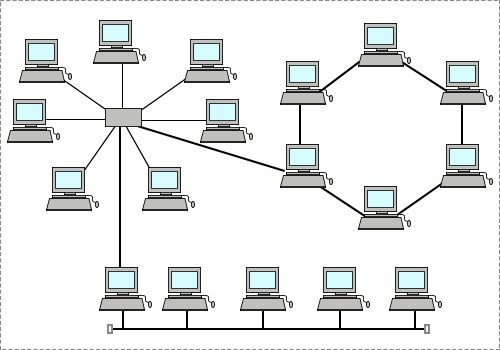 Different Types Of Network Topologies With Images Types Of