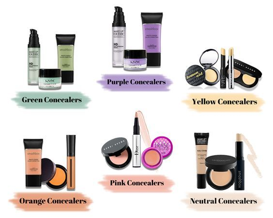 Confused By Color Correctors Here S The Info You Need