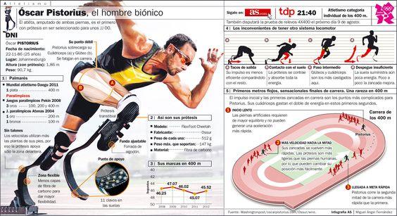 Óscar Pistorius el hombre biónico