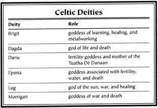 Irish Folklore | Celtic Mythology - Myth Encyclopedia - god, story, legend, names ...