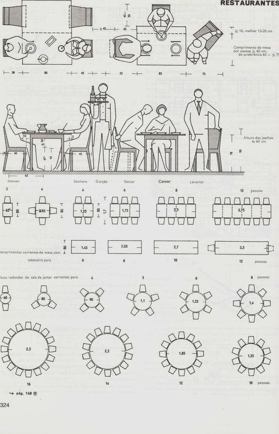 Dimensionamento restaurante pesquisa google aa dwg for Antropometria pdf arquitectura