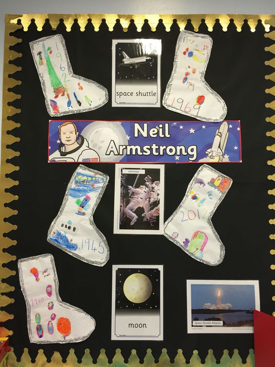Neil Armstrong Essay   Pics about space Thefamouspeople com Neil Armstrong s family reveal origins of  one small step  line   Telegraph