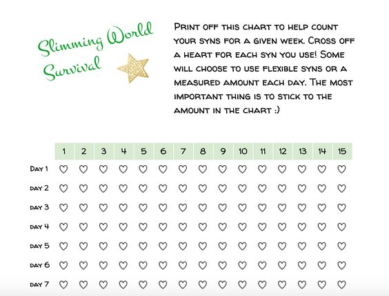 Weekly Syn Tracker — Slimming World Survival | Recipes | Tips | Syns | Extra Easy