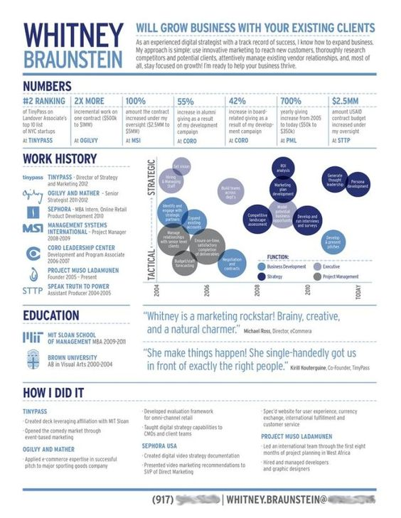 Resume Infographic by Chris Rowe, via Behance Infographic Visual - digital media resume
