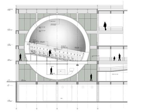 Section through the planetarium