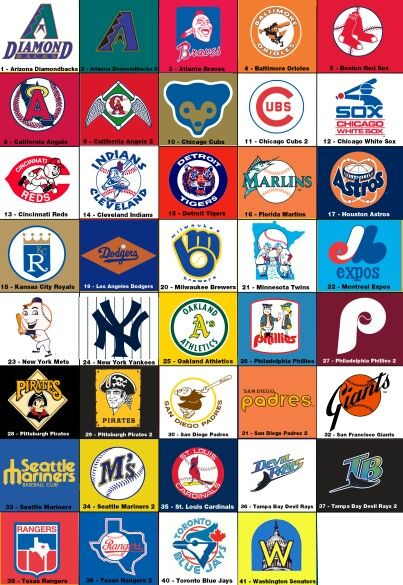 retro mlb logos rep your colors pinterest logos mlb