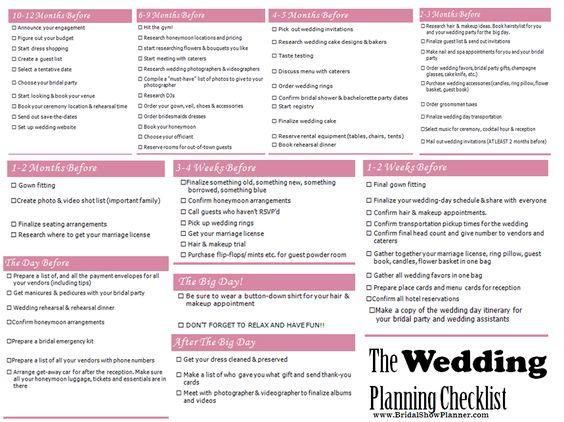 6 Month Wedding Planning Checklist The outstanding pics below - wedding list template