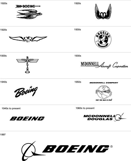Historical logos that represented Boeing, Douglas, and ...