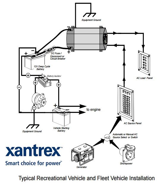 Xantrex Mobile Inverter Installation Diagram For A Typical Rv Rv Inverter Charger Wiring Diagram Adding An Inverter To A Travel Trailer Rv Inverter Transfer Switch