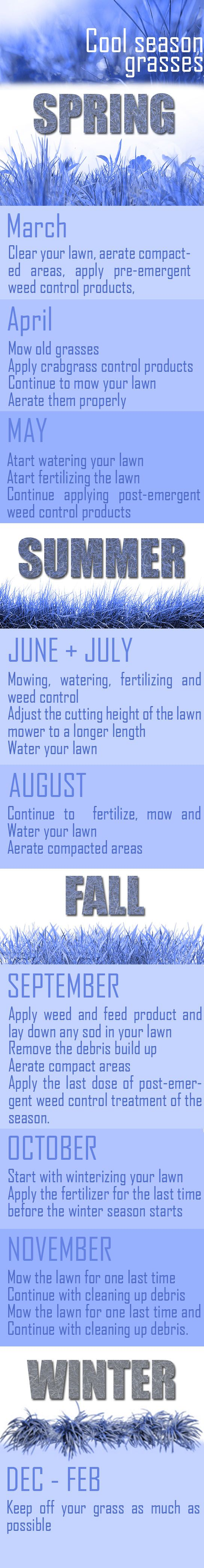 Lawn fertilizing schedule for cool-season grasses | www.goldensunlandscapingsvc.com
