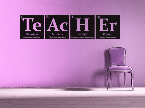 teaching teacher gifts and periodic table on pinterest