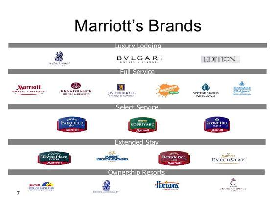 Marriott Organizational Structure 7 728 Jpg 546 Hotel Brands Pinterest Branding Brand Architecture And