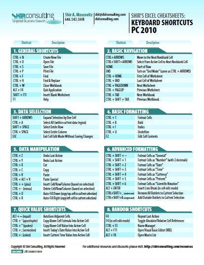 cheat sheet template excel - excel formula cheat sheet cheat sheets image search and