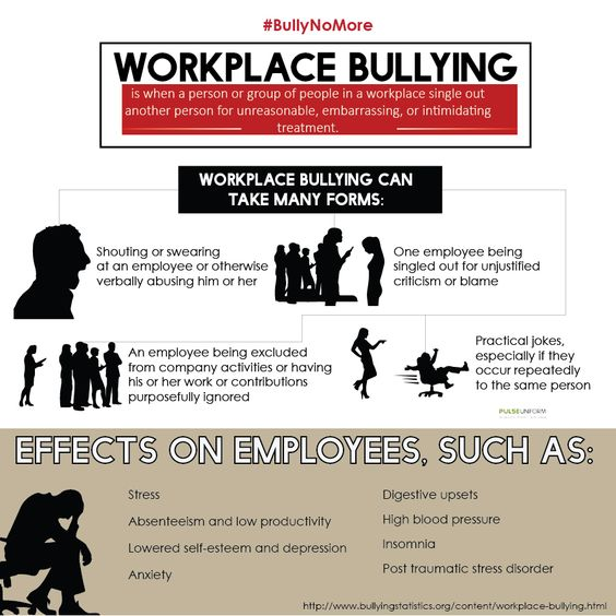Have you ever experience workplace bullying?  Here are some of its facts... #bullying #BullyNoMore