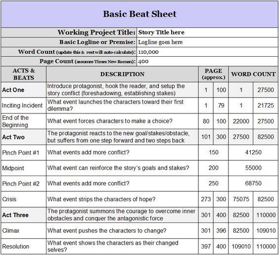 beats templates and worksheets on pinterest. Black Bedroom Furniture Sets. Home Design Ideas