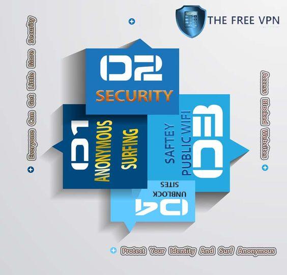 Unable to establish ssl connection kerio vpn