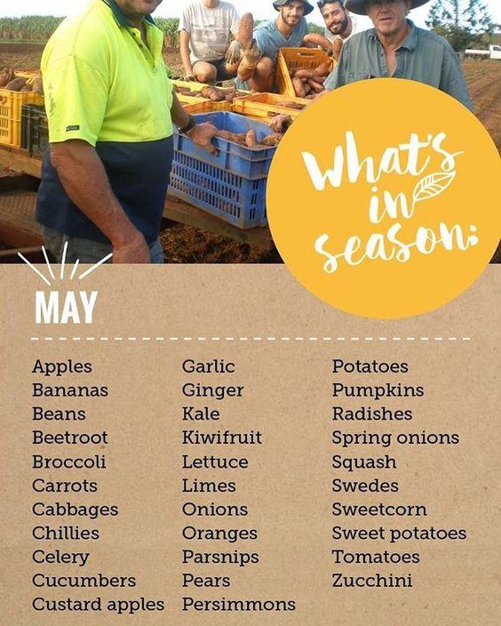 What's fresh and in season right now! Pictured: Glenfarg Holdings #AustralianOrganic #TrustCertifiedOrganic #LookForTheBudLogo #WhatsInSeason