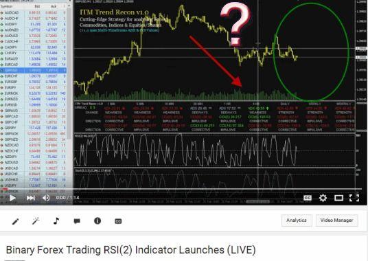 Basic trading strategies involving options pdf