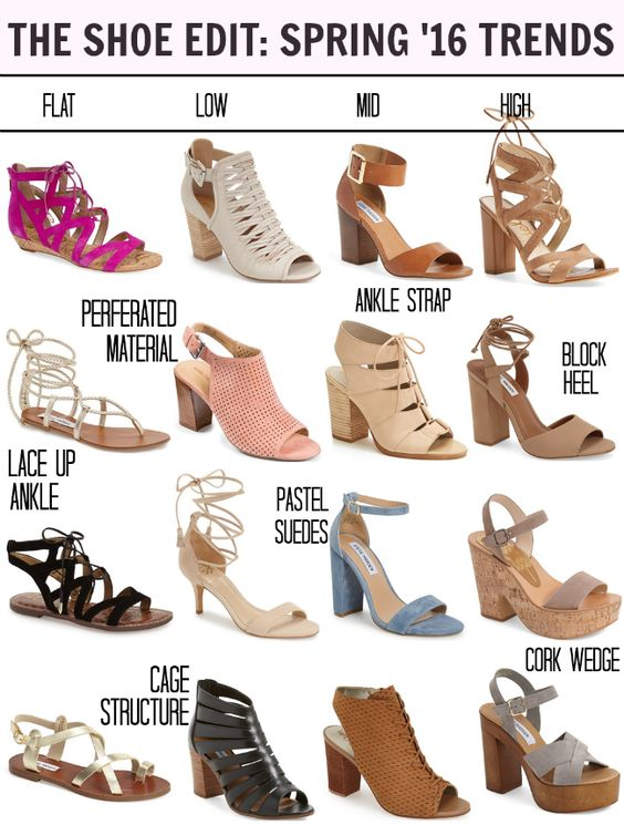 Spring Summer 2016 Sandal Trends