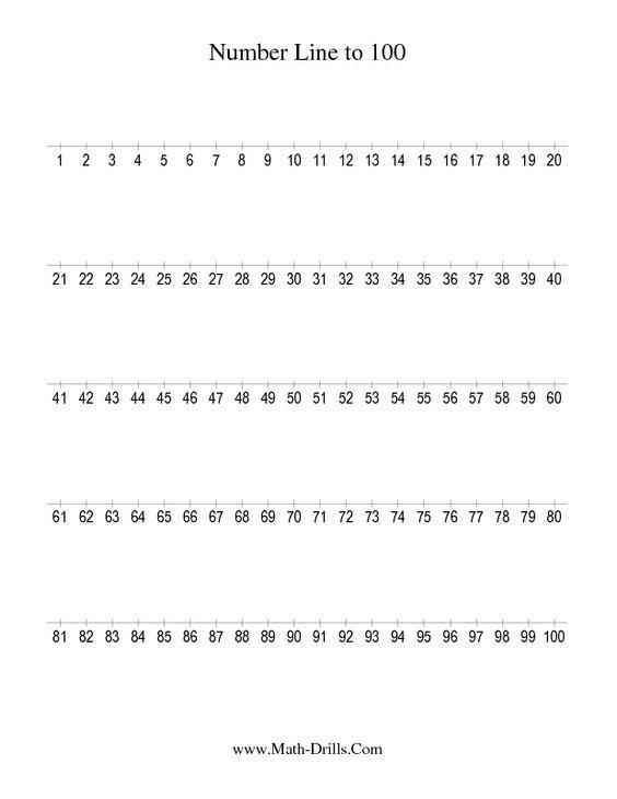 Number Sense Worksheet Number Line to 100 Counting by 1 A – Kindergarten Number Sense Worksheets