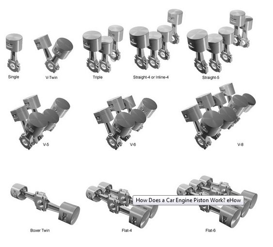 all types of engines pdf