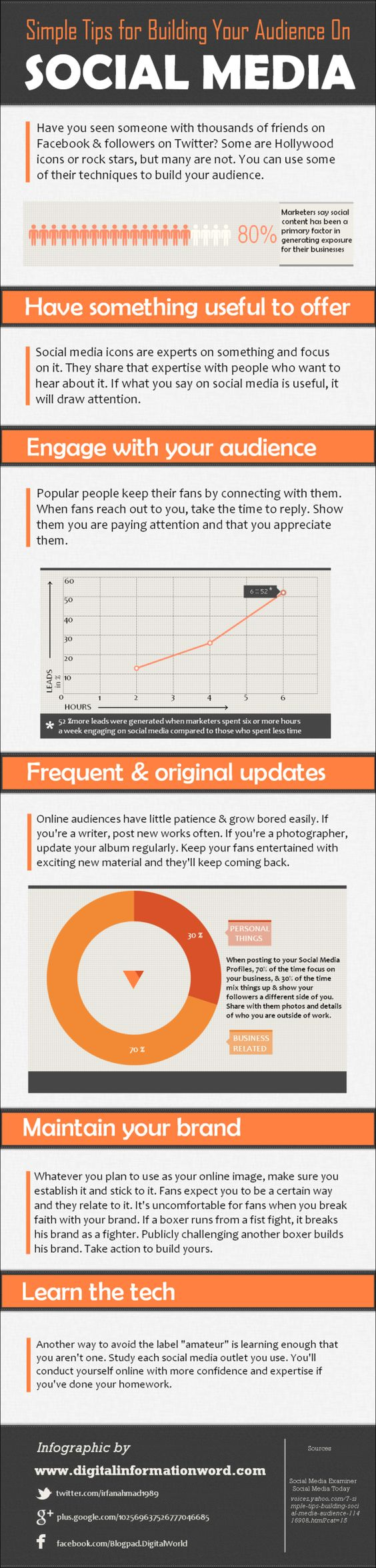 Simple Tips For Building Your Audience On Social Media [INFOGRAPHIC]