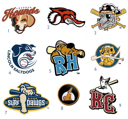 the unique and oftenalittlegoofy mascots and logos of